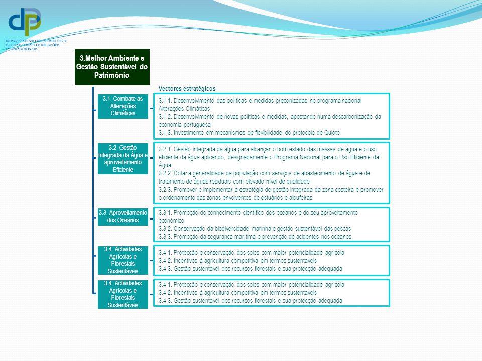 DEPARTAMENTO DE PROSPECTIVA E PLANEAMENTO E RELAÇÕES INTERNACIONAIS 3.1.1. Desenvolvimento das políticas e medidas preconizadas no programa nacional A