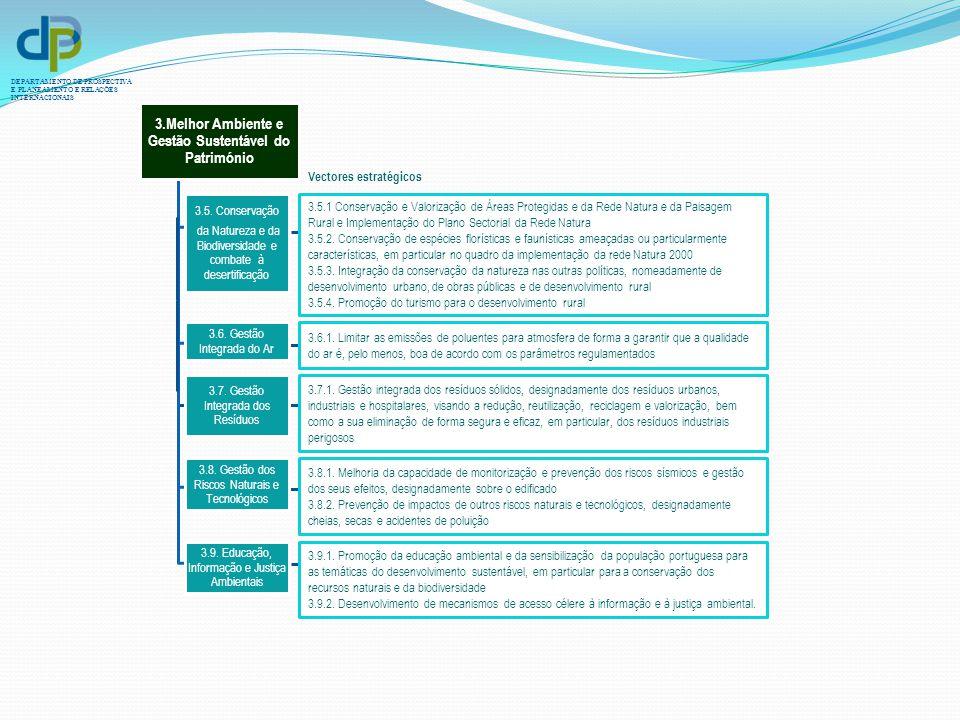 DEPARTAMENTO DE PROSPECTIVA E PLANEAMENTO E RELAÇÕES INTERNACIONAIS Vectores estratégicos 3.Melhor Ambiente e Gestão Sustentável do Património 3.6.1.