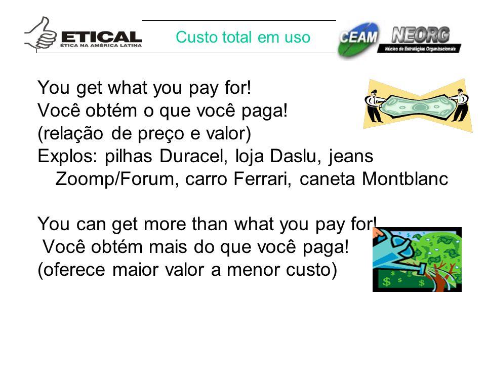 Custo total em uso You get what you pay for! Você obtém o que você paga! (relação de preço e valor) Explos: pilhas Duracel, loja Daslu, jeans Zoomp/Fo