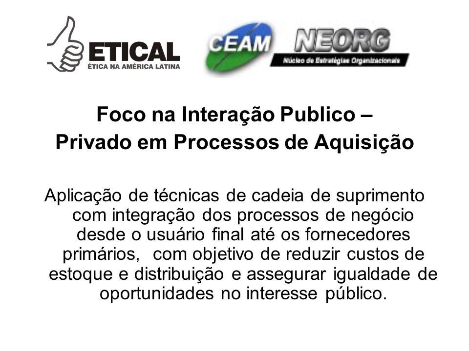 Foco na Interação Publico – Privado em Processos de Aquisição Aplicação de técnicas de cadeia de suprimento com integração dos processos de negócio de