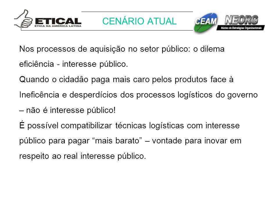 CENÁRIO ATUAL Nos processos de aquisição no setor público: o dilema eficiência - interesse público.