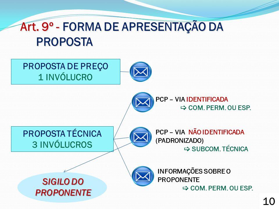 Art. 9º - FORMA DE APRESENTAÇÃO DA PROPOSTA PROPOSTA DE PREÇO 1 INVÓLUCRO PROPOSTA TÉCNICA 3 INVÓLUCROS PCP – VIA IDENTIFICADA  COM. PERM. OU ESP. PC