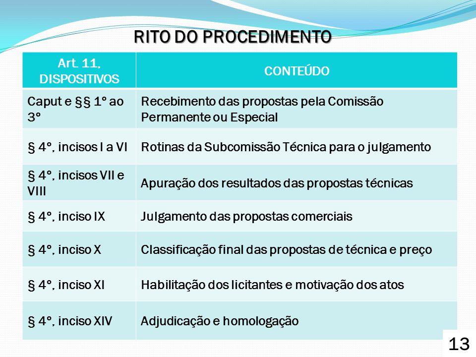 Art. 11, DISPOSITIVOS CONTEÚDO Caput e §§ 1º ao 3º Recebimento das propostas pela Comissão Permanente ou Especial § 4º, incisos I a VIRotinas da Subco