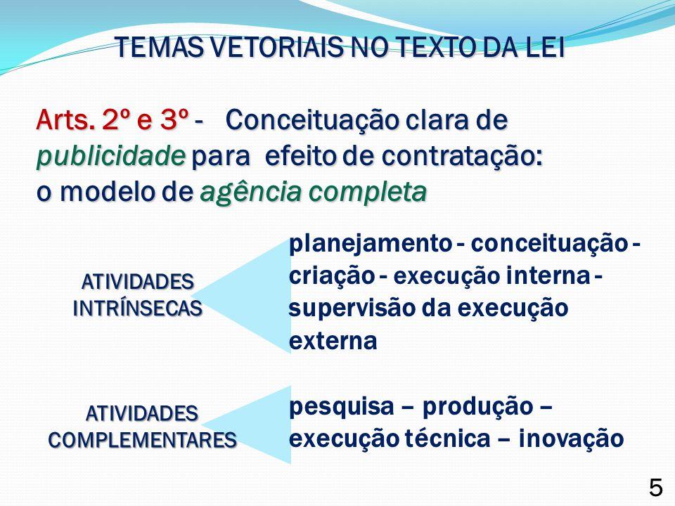 TEMAS VETORIAIS NO TEXTO DA LEI Arts. 2º e 3º - Conceituação clara de publicidade para efeito de contratação: o modelo de agência completa planejament