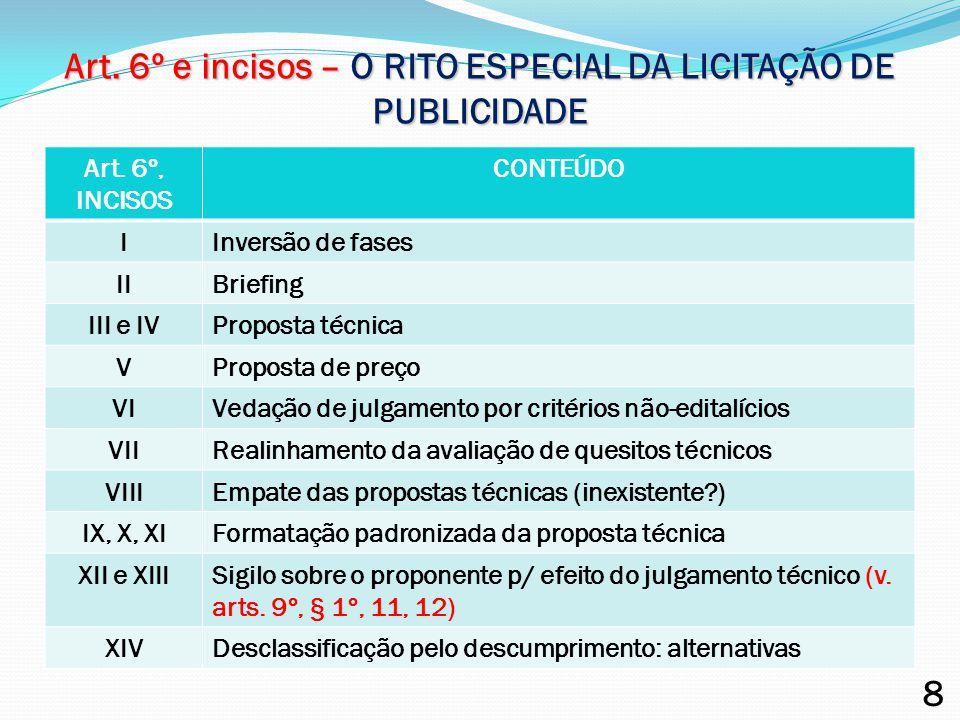 Art. 6º e incisos – O RITO ESPECIAL DA LICITAÇÃO DE PUBLICIDADE Art. 6º, INCISOS CONTEÚDO IInversão de fases IIBriefing III e IVProposta técnica VProp