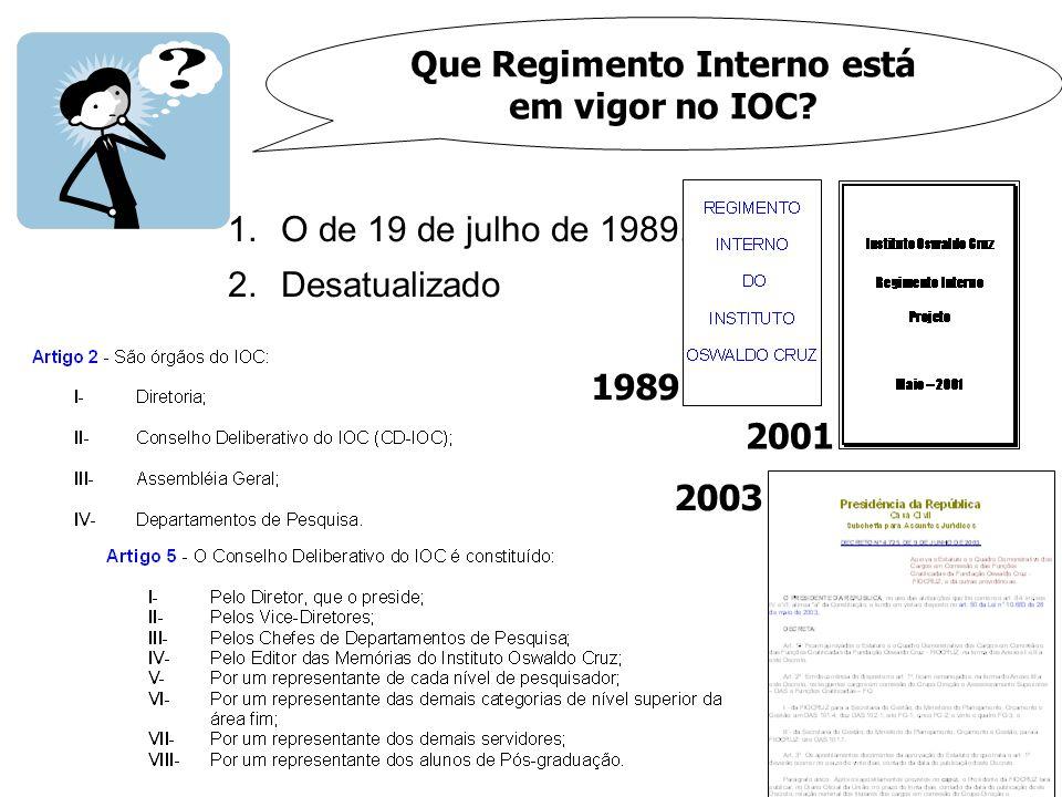 Que Regimento Interno está em vigor no IOC? 1.O de 19 de julho de 1989. 2.Desatualizado 1989 2001 2003