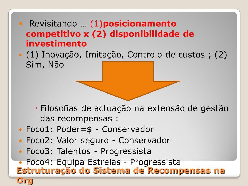 Estruturação do Sistema de Recompensas na Org Revisitando … (1)posicionamento competitivo x (2) disponibilidade de investimento (1) Inovação, Imitação