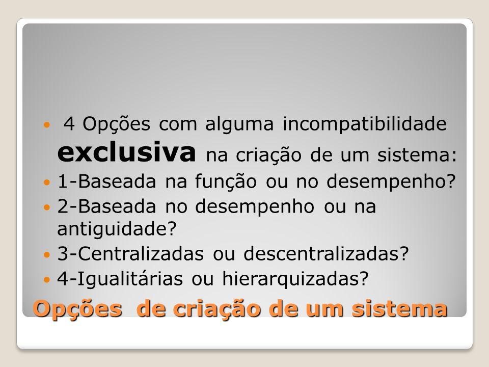 Opções de criação de um sistema 4 Opções com alguma incompatibilidade exclusiva na criação de um sistema: 1-Baseada na função ou no desempenho? 2-Base