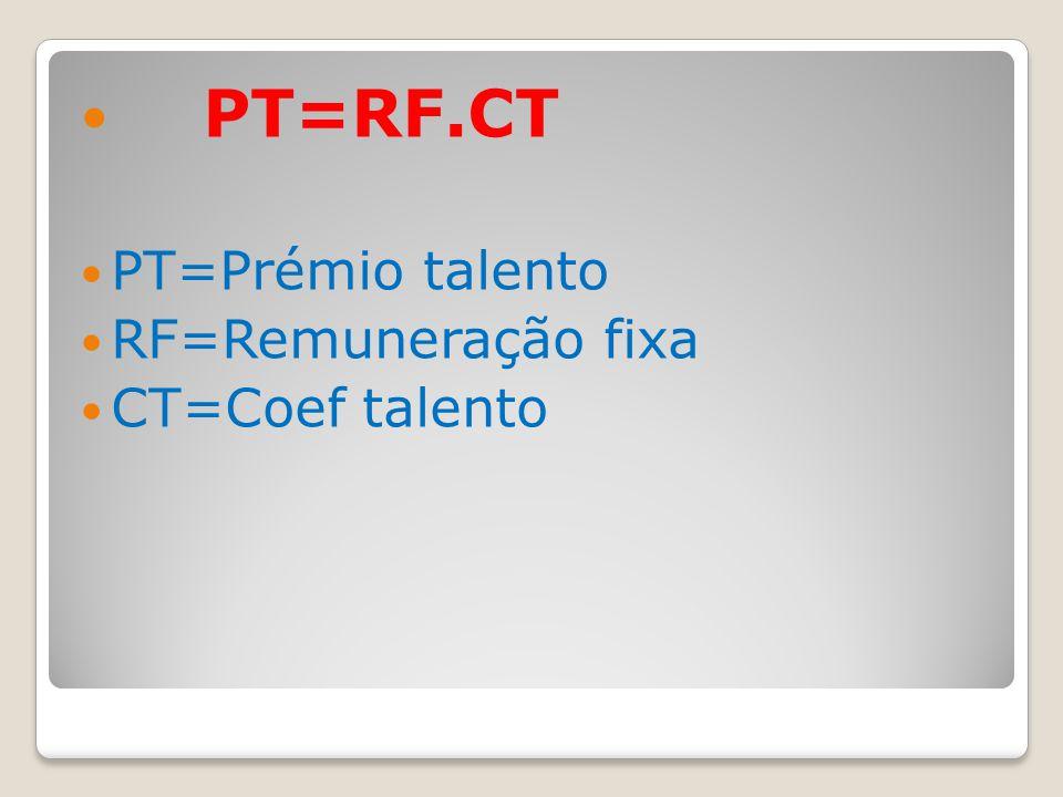 PT=RF.CT PT=Prémio talento RF=Remuneração fixa CT=Coef talento