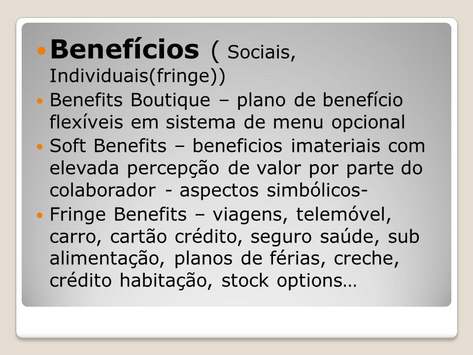 Benefícios ( Sociais, Individuais(fringe)) Benefits Boutique – plano de benefício flexíveis em sistema de menu opcional Soft Benefits – beneficios ima