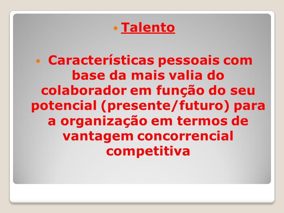 Talento Características pessoais com base da mais valia do colaborador em função do seu potencial (presente/futuro) para a organização em termos de va