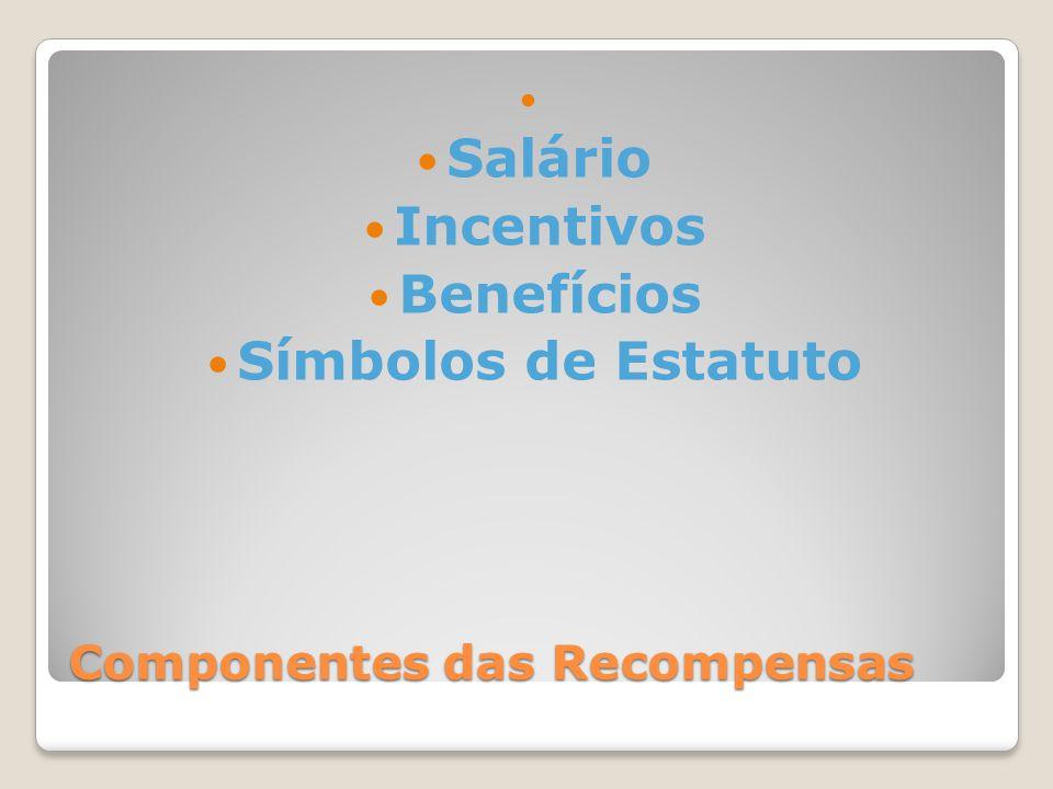 Componentes das Recompensas Salário Incentivos Benefícios Símbolos de Estatuto
