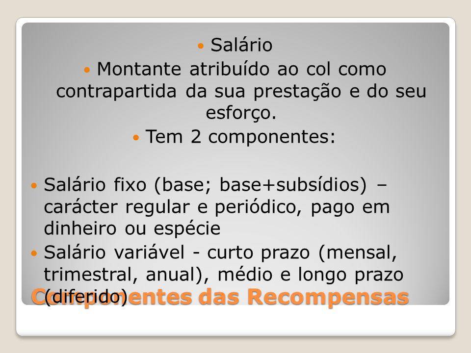 Componentes das Recompensas Salário Montante atribuído ao col como contrapartida da sua prestação e do seu esforço. Tem 2 componentes: Salário fixo (b
