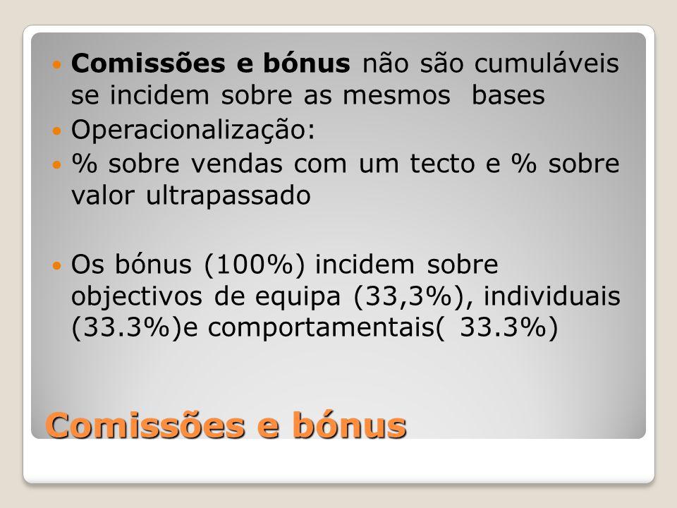 Comissões e bónus Comissões e bónus não são cumuláveis se incidem sobre as mesmos bases Operacionalização: % sobre vendas com um tecto e % sobre valor