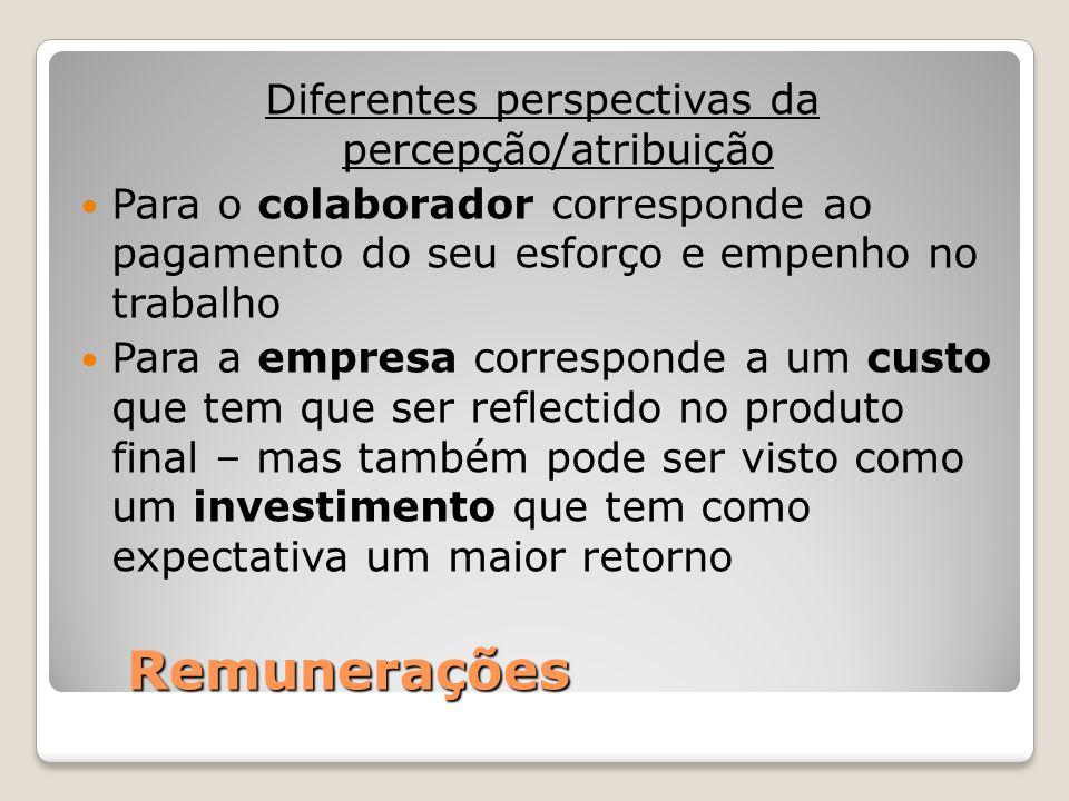 Remunerações Diferentes perspectivas da percepção/atribuição Para o colaborador corresponde ao pagamento do seu esforço e empenho no trabalho Para a e