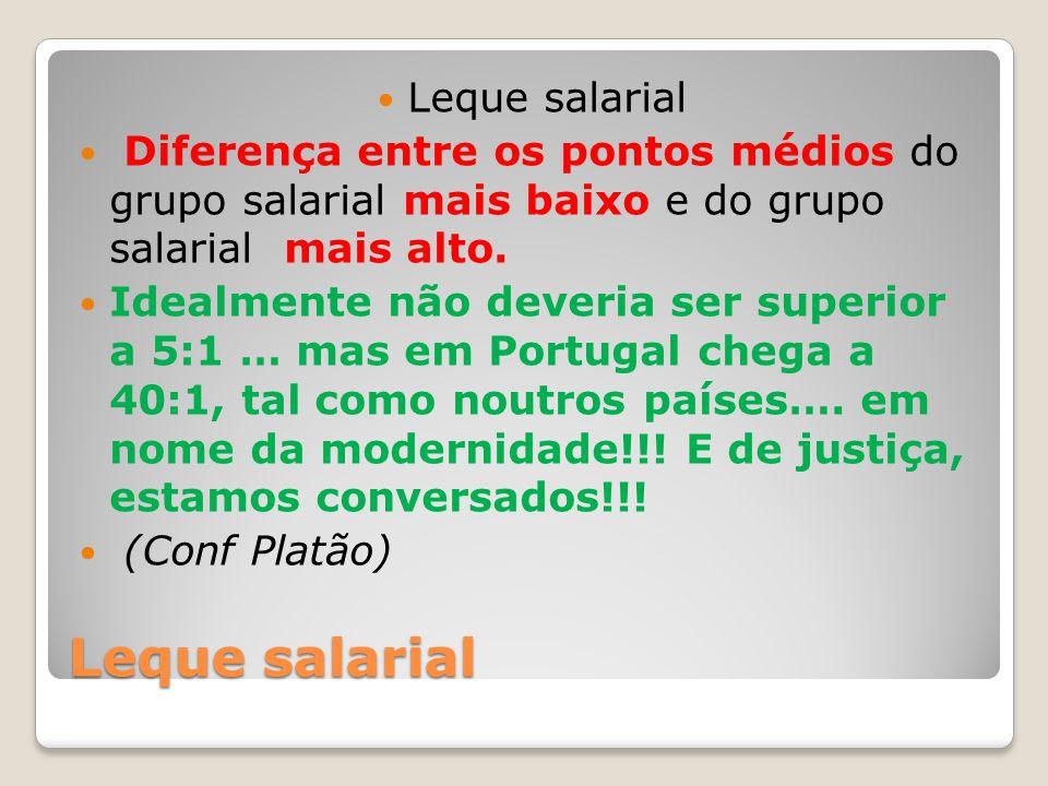 Leque salarial Diferença entre os pontos médios do grupo salarial mais baixo e do grupo salarial mais alto. Idealmente não deveria ser superior a 5:1