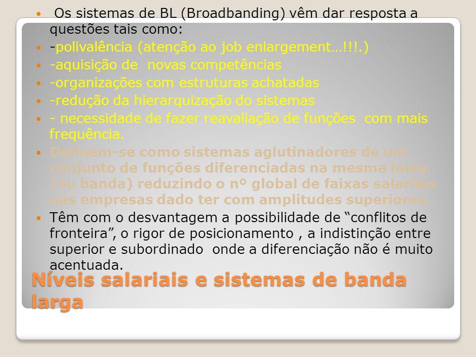 Níveis salariais e sistemas de banda larga Os sistemas de BL (Broadbanding) vêm dar resposta a questões tais como: -polivalência (atenção ao job enlar