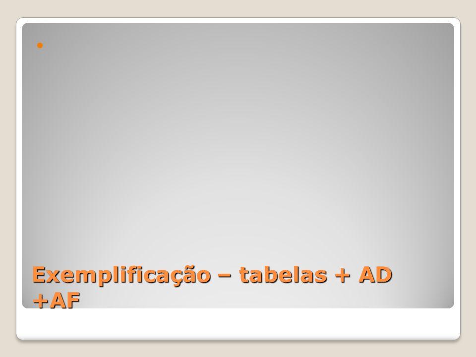 Exemplificação – tabelas + AD +AF
