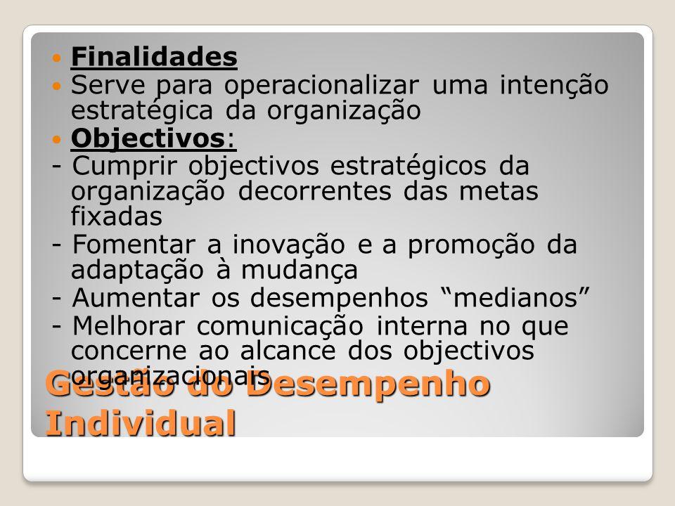 Gestão do Desempenho Individual Finalidades Serve para operacionalizar uma intenção estratégica da organização Objectivos: - Cumprir objectivos estrat