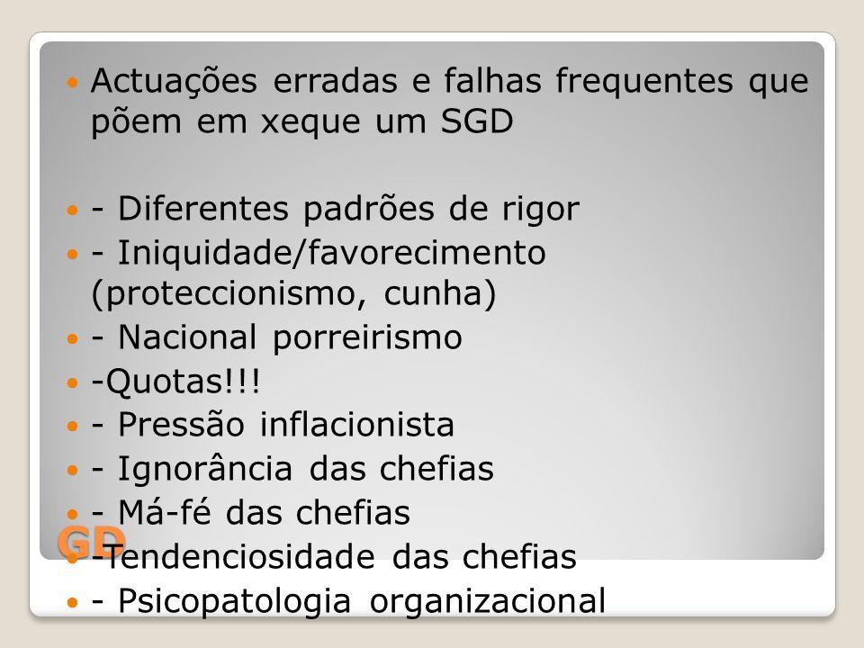 GD Actuações erradas e falhas frequentes que põem em xeque um SGD - Diferentes padrões de rigor - Iniquidade/favorecimento (proteccionismo, cunha) - N