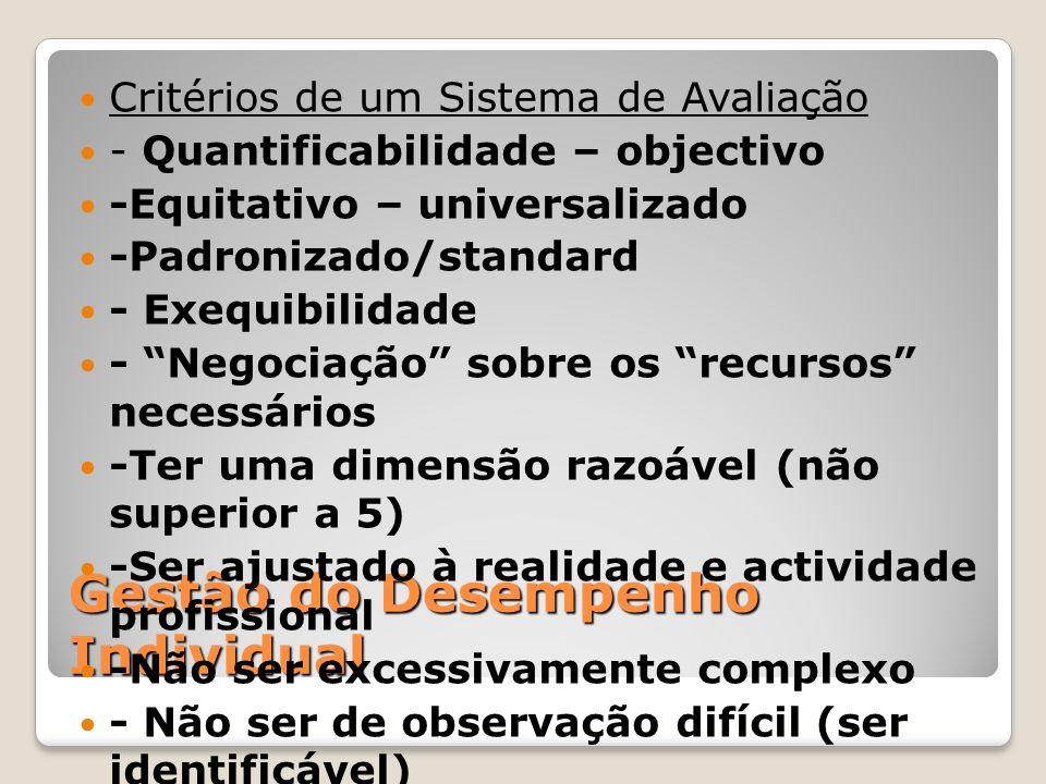 Gestão do Desempenho Individual Critérios de um Sistema de Avaliação - Quantificabilidade – objectivo -Equitativo – universalizado -Padronizado/standa