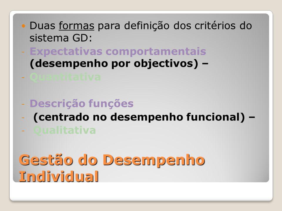 Gestão do Desempenho Individual Duas formas para definição dos critérios do sistema GD: - Expectativas comportamentais (desempenho por objectivos) – -