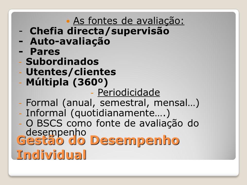 Gestão do Desempenho Individual As fontes de avaliação: - Chefia directa/supervisão - Auto-avaliação - Pares - Subordinados - Utentes/clientes - Múlti