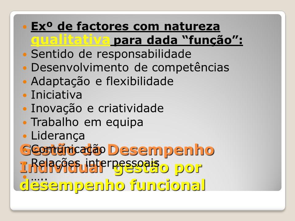 """Gestão do Desempenho Individual gestão por desempenho funcional Exº de factores com natureza qualitativa para dada """"função"""": Sentido de responsabilida"""