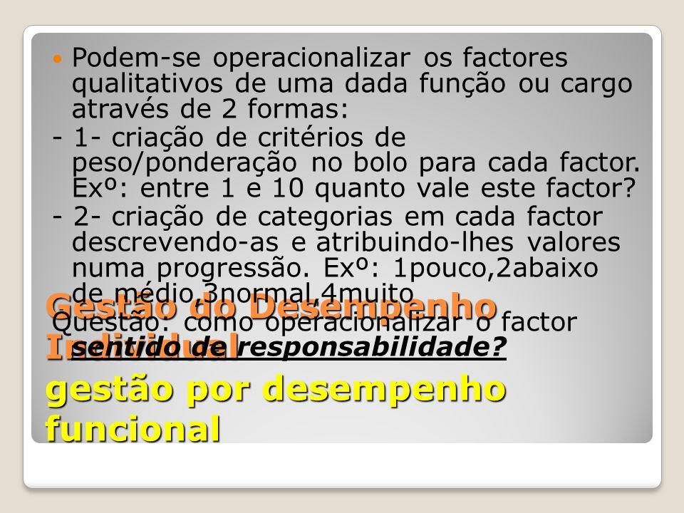 Gestão do Desempenho Individual gestão por desempenho funcional Podem-se operacionalizar os factores qualitativos de uma dada função ou cargo através