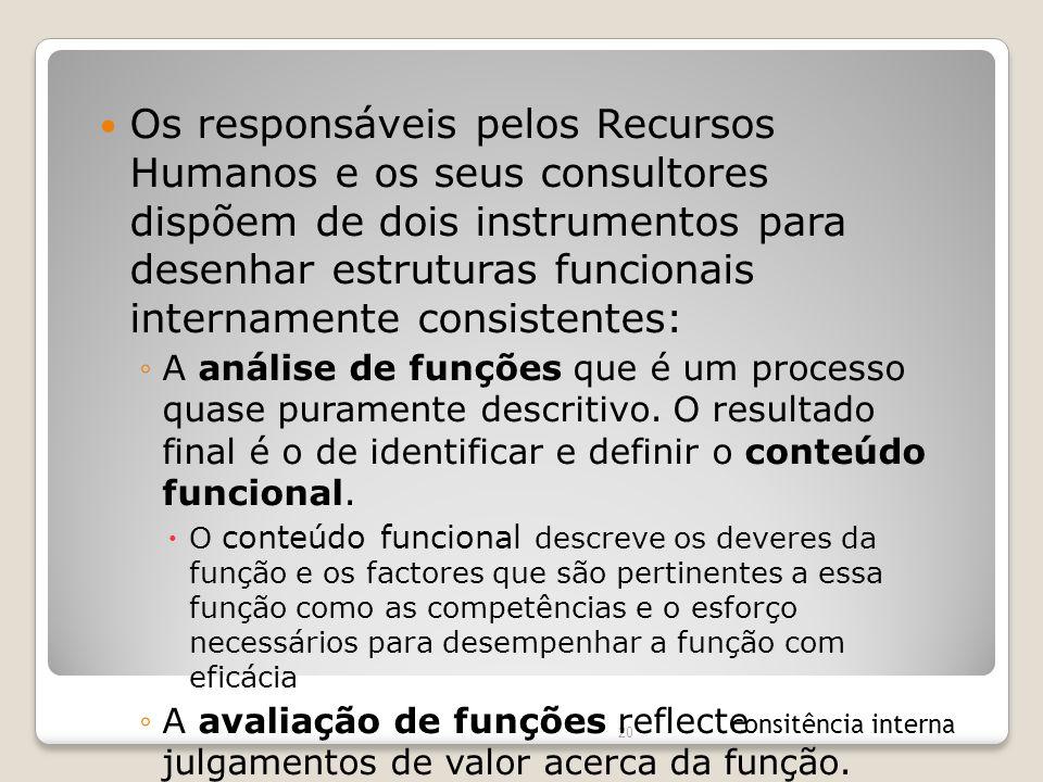 20 Os responsáveis pelos Recursos Humanos e os seus consultores dispõem de dois instrumentos para desenhar estruturas funcionais internamente consiste
