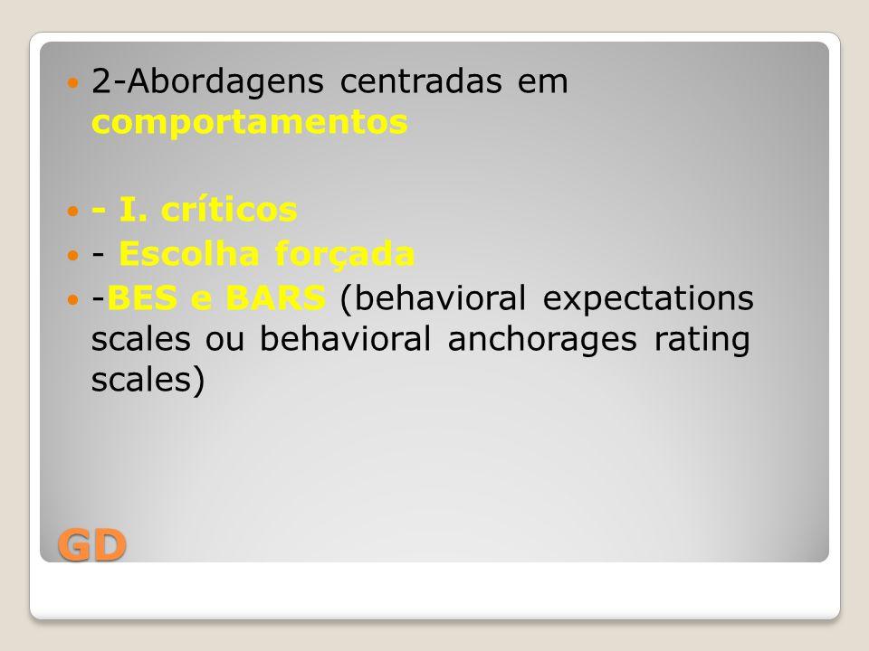 GD 2-Abordagens centradas em comportamentos - I. críticos - Escolha forçada -BES e BARS (behavioral expectations scales ou behavioral anchorages ratin