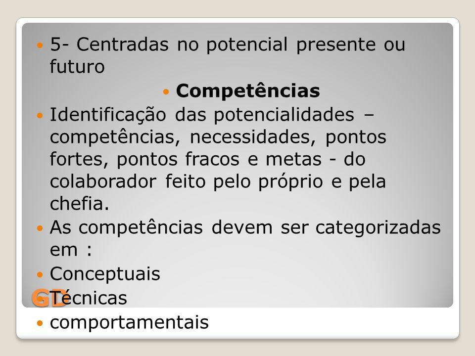 GD 5- Centradas no potencial presente ou futuro Competências Identificação das potencialidades – competências, necessidades, pontos fortes, pontos fra