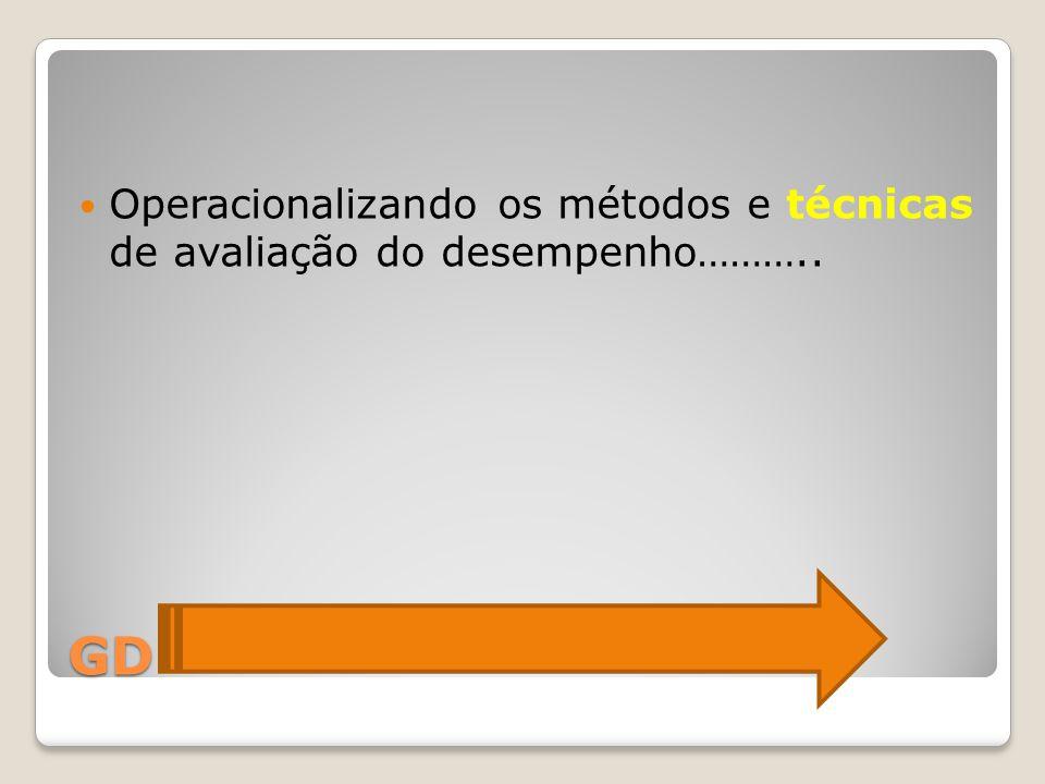 GD Operacionalizando os métodos e técnicas de avaliação do desempenho………..