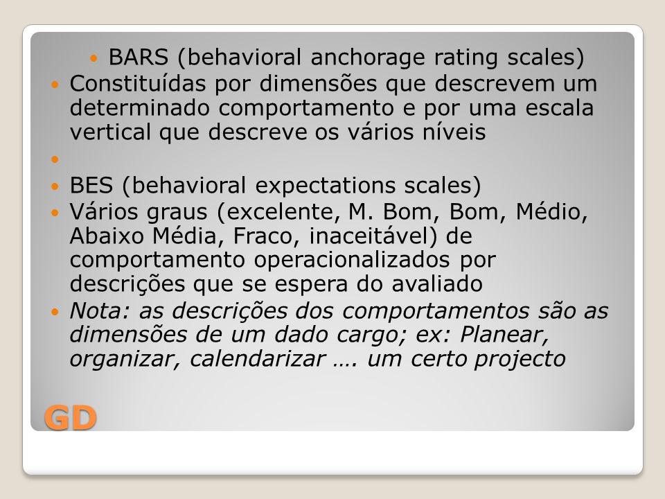 GD BARS (behavioral anchorage rating scales) Constituídas por dimensões que descrevem um determinado comportamento e por uma escala vertical que descr