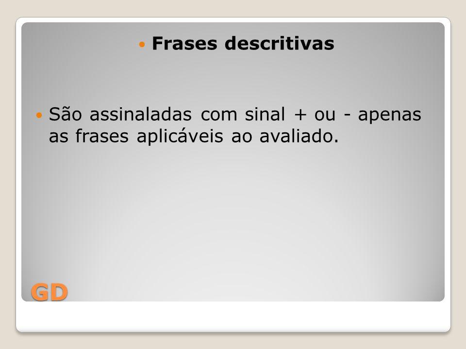 GD Frases descritivas São assinaladas com sinal + ou - apenas as frases aplicáveis ao avaliado.