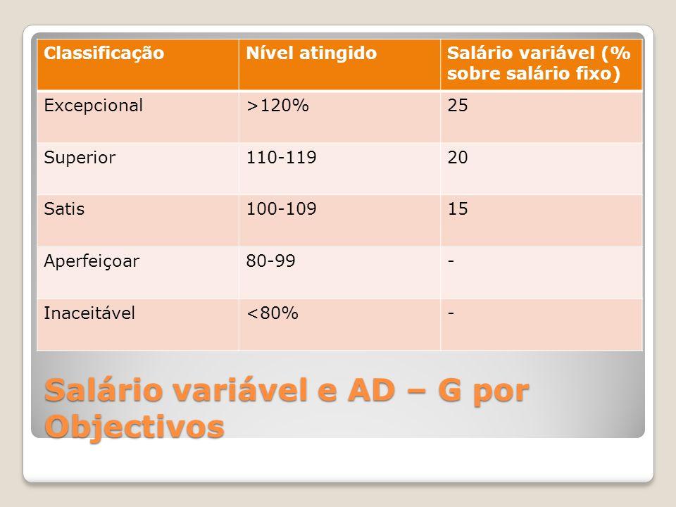 Salário variável e AD – G por Objectivos ClassificaçãoNível atingidoSalário variável (% sobre salário fixo) Excepcional>120%25 Superior110-11920 Satis