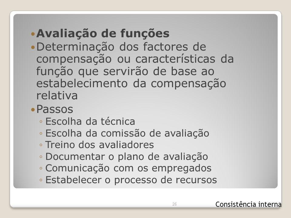 26 Avaliação de funções Determinação dos factores de compensação ou características da função que servirão de base ao estabelecimento da compensação r