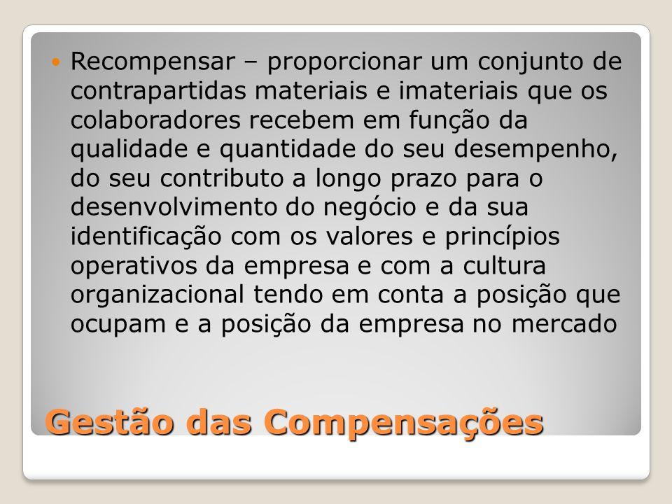 Gestão das Compensações Recompensar – proporcionar um conjunto de contrapartidas materiais e imateriais que os colaboradores recebem em função da qual