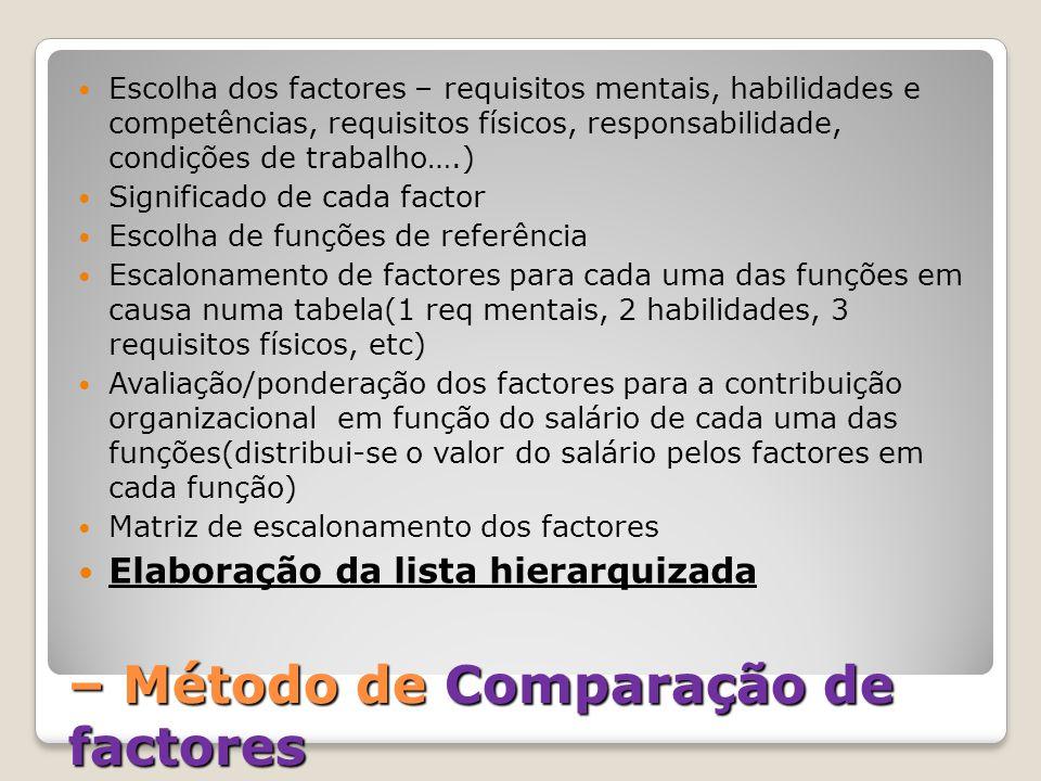 – Método de Comparação de factores Escolha dos factores – requisitos mentais, habilidades e competências, requisitos físicos, responsabilidade, condiç