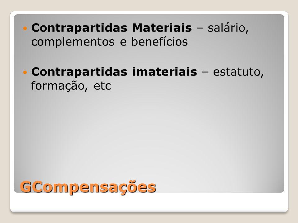 GCompensações Contrapartidas Materiais – salário, complementos e benefícios Contrapartidas imateriais – estatuto, formação, etc