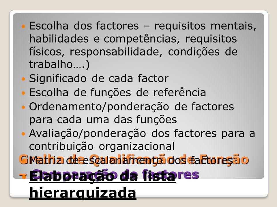 Grelha de Qualificação de Função – Comparação de factores Escolha dos factores – requisitos mentais, habilidades e competências, requisitos físicos, r