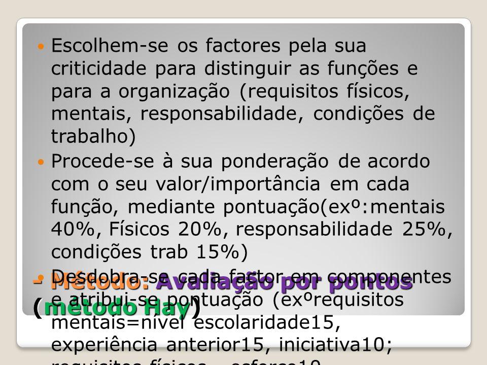 - Método: Avaliação por pontos (método Hay) Escolhem-se os factores pela sua criticidade para distinguir as funções e para a organização (requisitos f