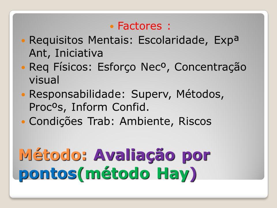 Método: Avaliação por pontos(método Hay) Factores : Requisitos Mentais: Escolaridade, Expª Ant, Iniciativa Req Físicos: Esforço Necº, Concentração vis