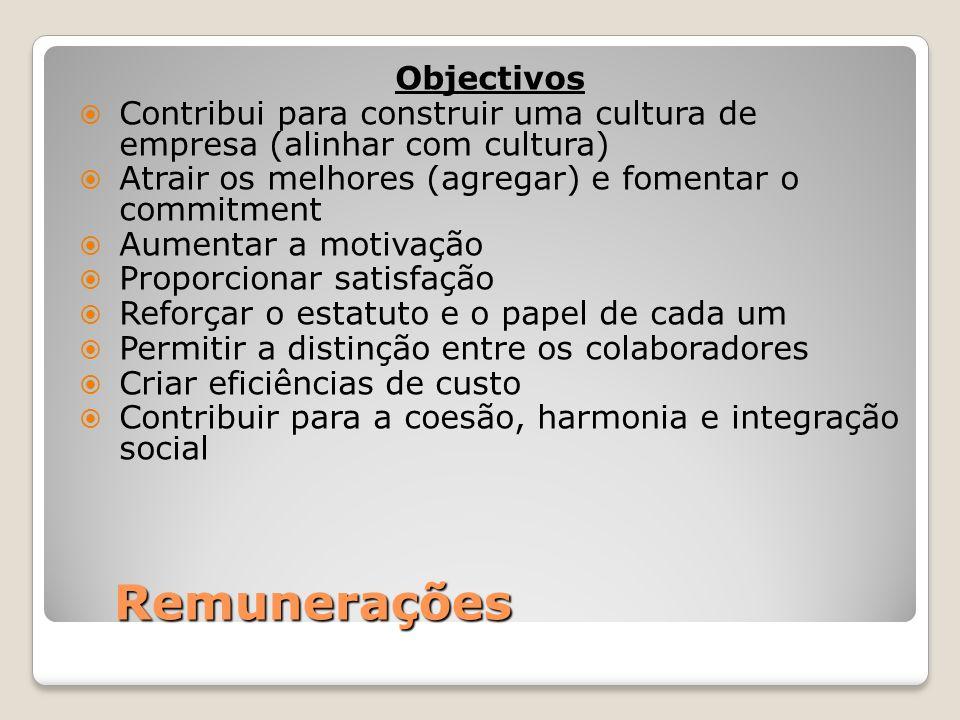 Remunerações Objectivos  Contribui para construir uma cultura de empresa (alinhar com cultura)  Atrair os melhores (agregar) e fomentar o commitment