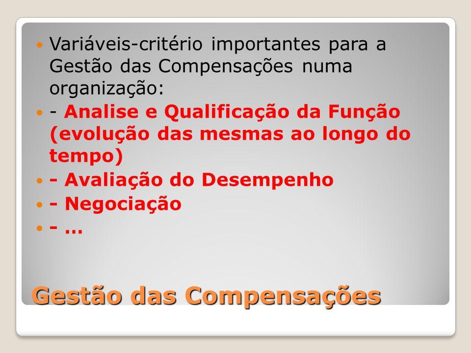 Gestão das Compensações Variáveis-critério importantes para a Gestão das Compensações numa organização: - Analise e Qualificação da Função (evolução d