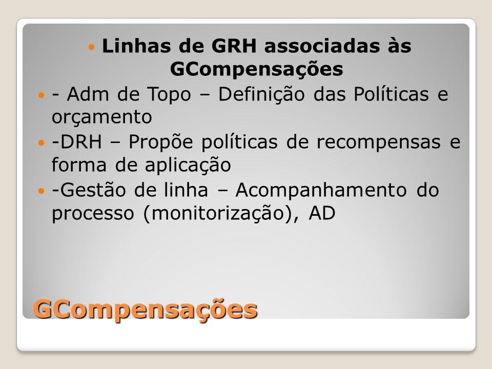 GCompensações Linhas de GRH associadas às GCompensações - Adm de Topo – Definição das Políticas e orçamento -DRH – Propõe políticas de recompensas e f