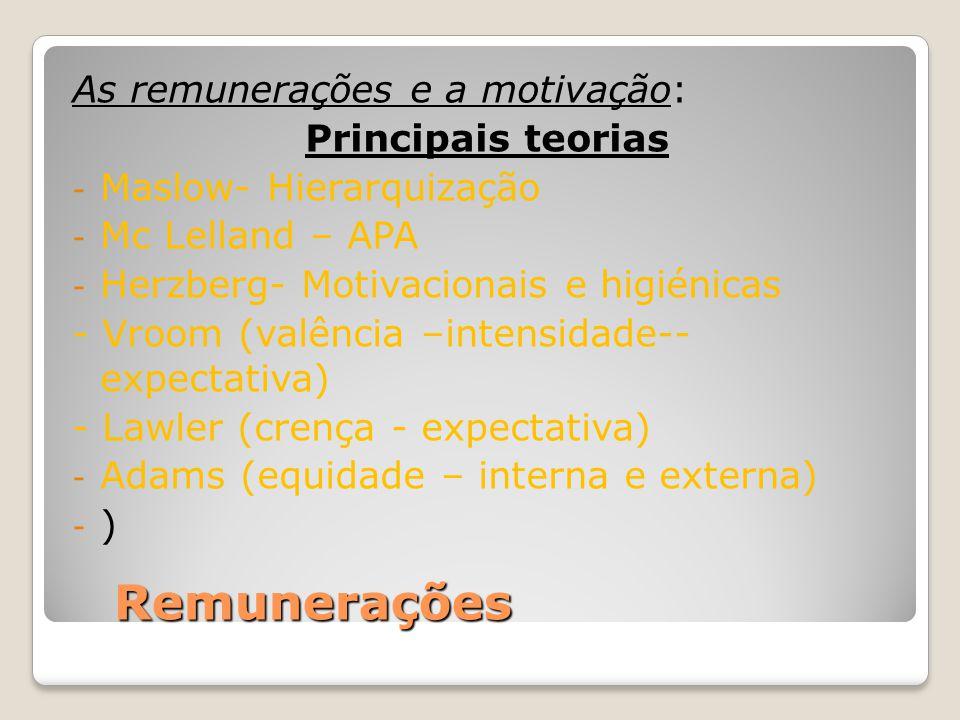 Remunerações As remunerações e a motivação: Principais teorias - Maslow- Hierarquização - Mc Lelland – APA - Herzberg- Motivacionais e higiénicas - Vr