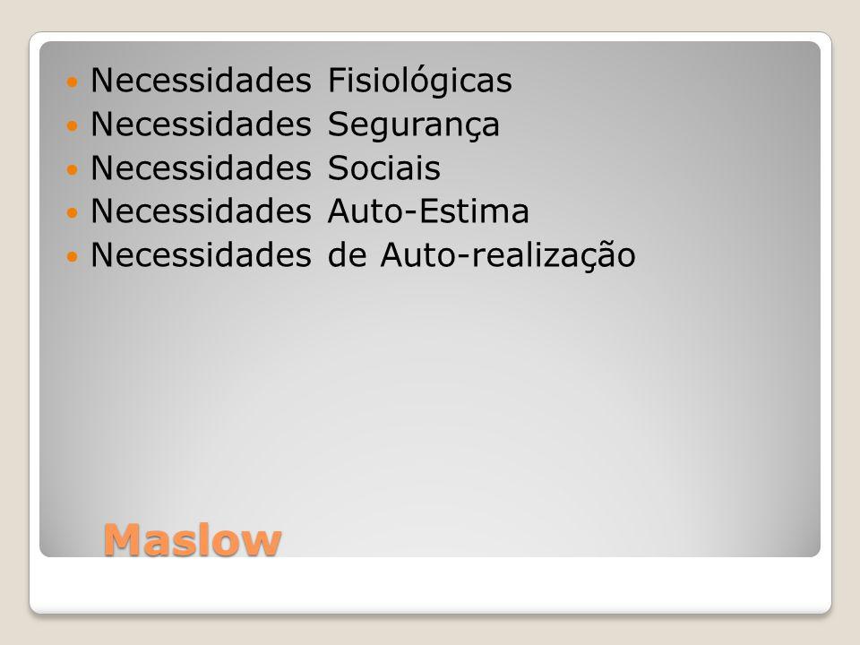 Maslow Necessidades Fisiológicas Necessidades Segurança Necessidades Sociais Necessidades Auto-Estima Necessidades de Auto-realização