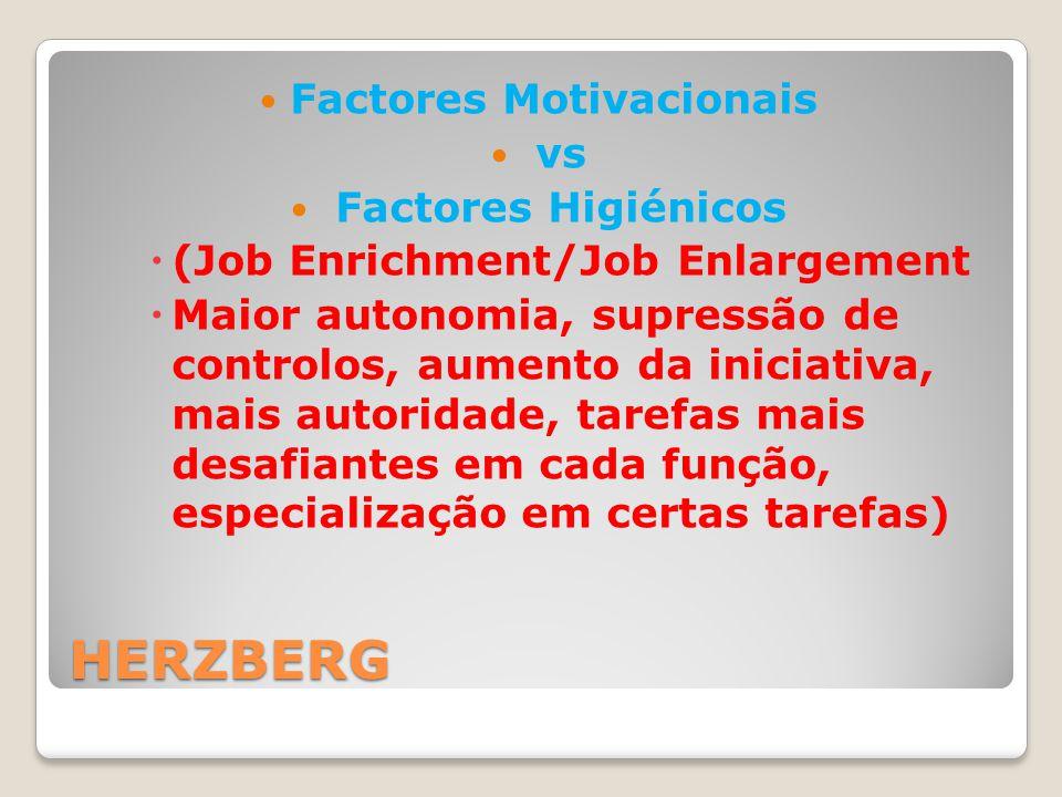 HERZBERG Factores Motivacionais vs Factores Higiénicos  (Job Enrichment/Job Enlargement  Maior autonomia, supressão de controlos, aumento da iniciat