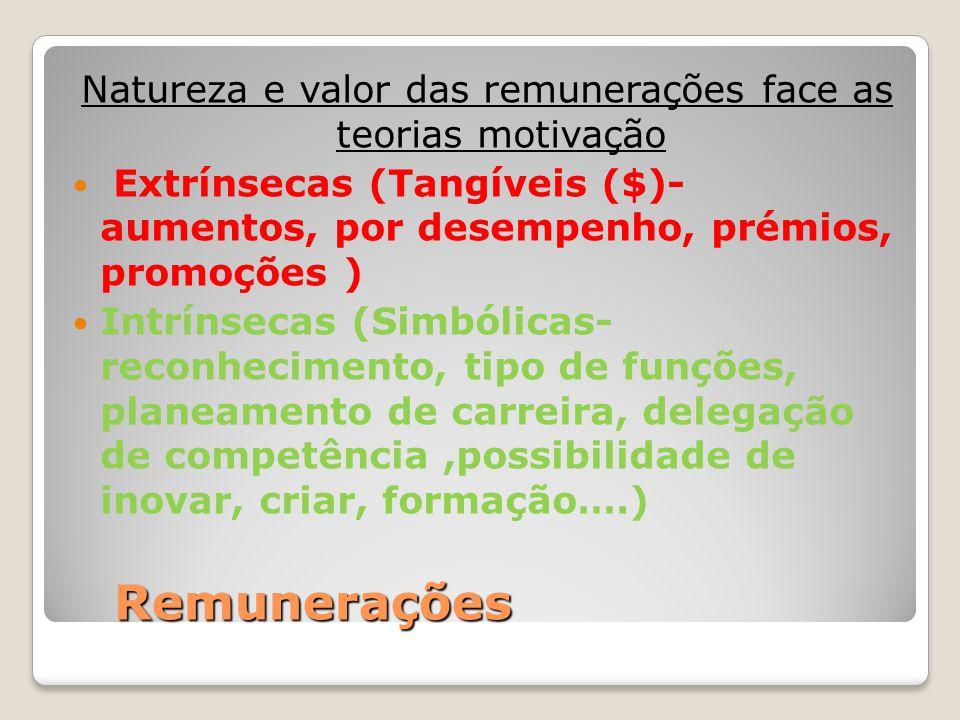 Remunerações Natureza e valor das remunerações face as teorias motivação Extrínsecas (Tangíveis ($)- aumentos, por desempenho, prémios, promoções ) In